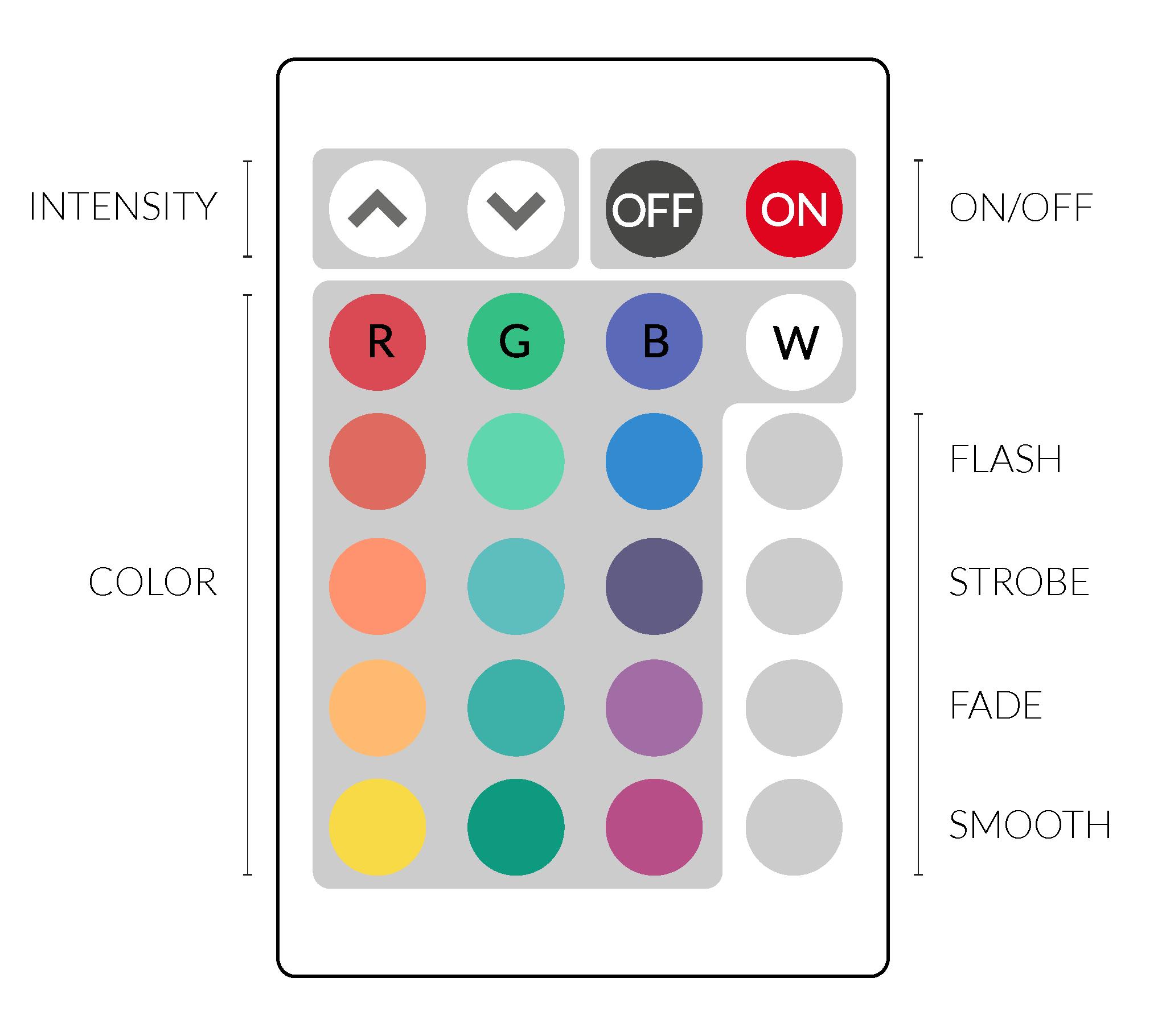 Remote control 16 colors